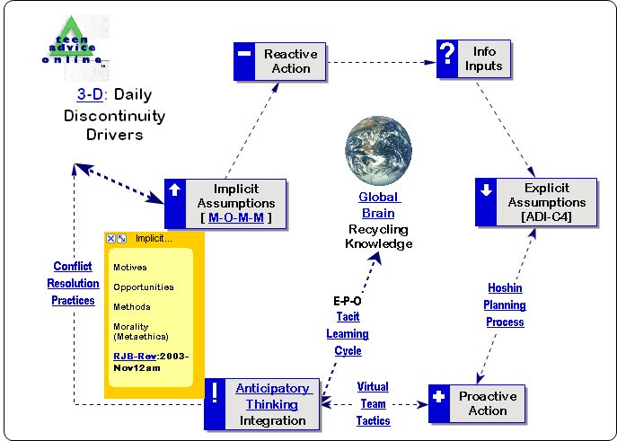 business model generation ebook pdf free download