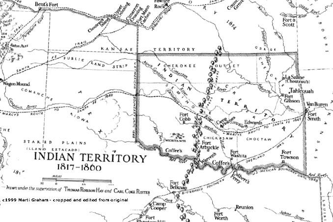 thinkLets / Shawnee Cattle Trail aka Texas Road on cattle trail history, cattle trail jobs, cattle drive maps, cattle trail clip art, cattle trail names,